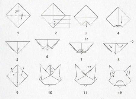 Поросёнок оригами