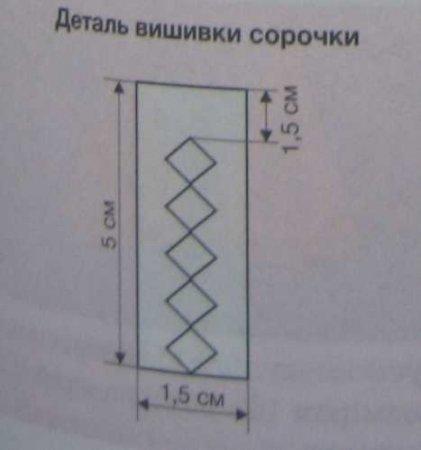 Украинский казак