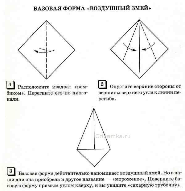 Как сделать фартук с нагрудником 5 класс