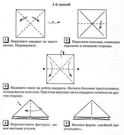 Базовые формы