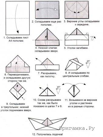 Как сделать лодочку из бумаги - Оригами