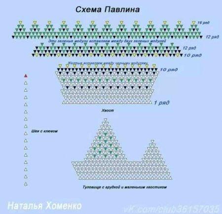 Мастер-класс «Павлин» - автор Наталья Хоменко